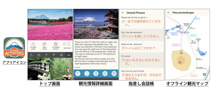 ナビタイムアプリ