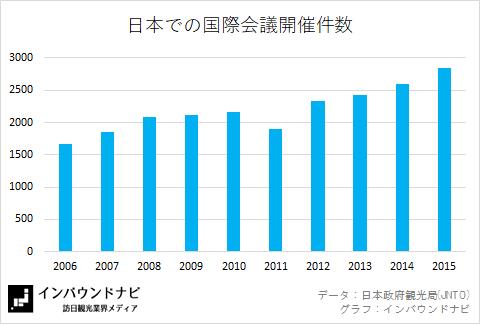 mice-in-japan-2006-2015