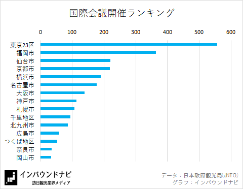 mice-ranking-in-japan-2015