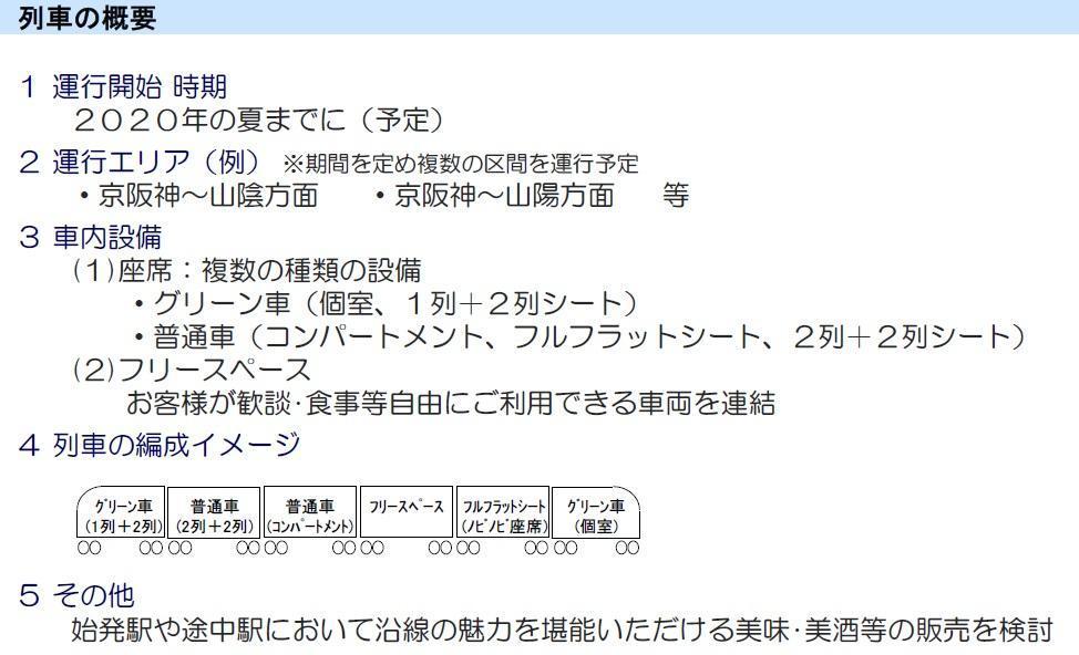 JR西日本新列車概要